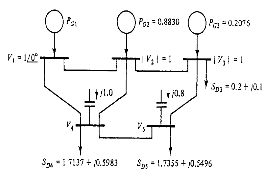 Power systems and evolutionary algorithms system i files ccuart Images