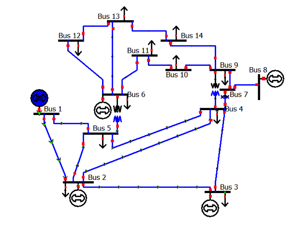 Power Systems and Evolutionary Algorithms - 14-Bus System