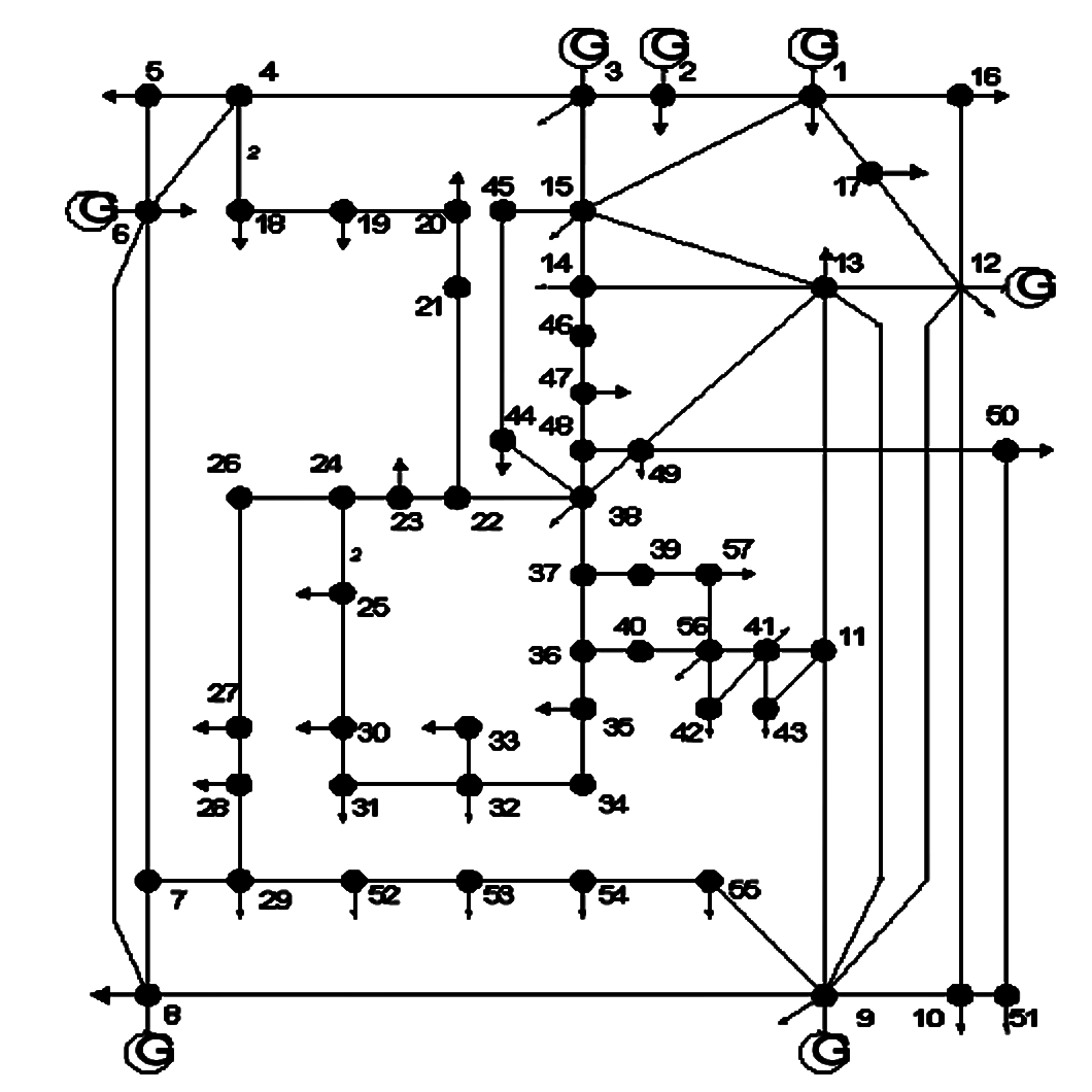 Power Systems and Evolutionary Algorithms - 57-Bus System
